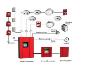Chester Fire Detection System